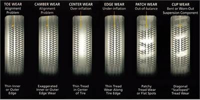 Wheel Alignment in Norwalk, CA | Pro Tires and Wheels